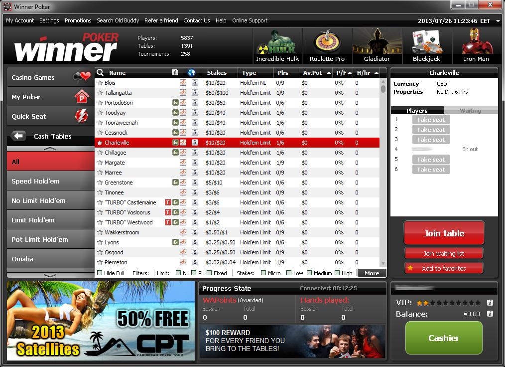 Winner poker room review