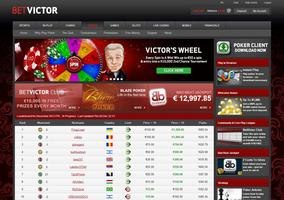 BetVictor Poker Website