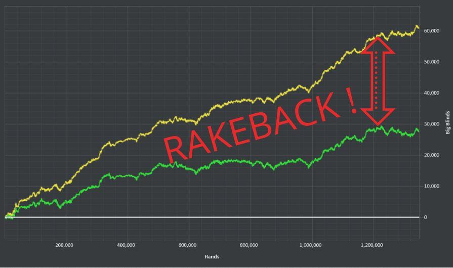 Global poker real money